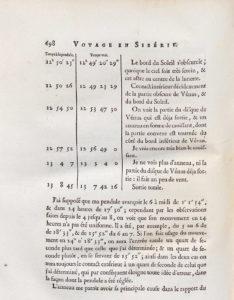 p. 698