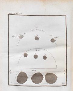 fig. 8, 9 et 10