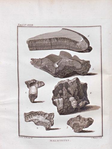 Planche malachites